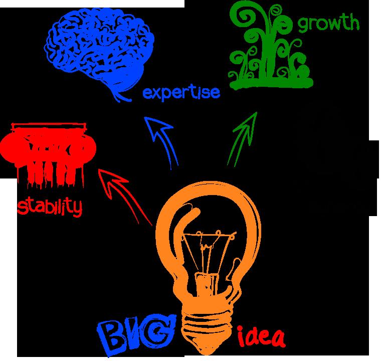 discover-ideas1