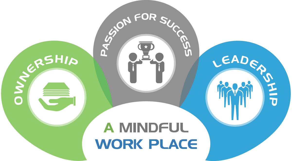 page-MindfulWorkplace
