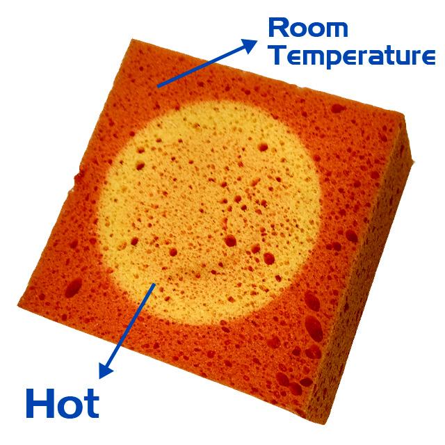 InnoMaterial-ThermoFoam